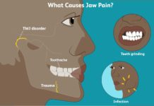 Tooth Pain: Causes, Symptoms, and Treatment