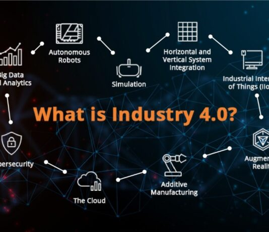 Adopting Industry 4.0