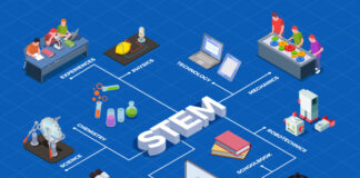 6 Must-Have STEM Teaching Products