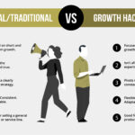 Levo-Growth-Hacking_Infographic