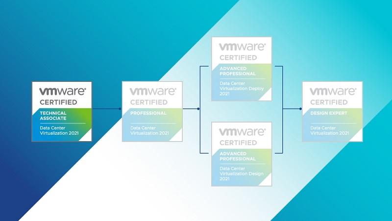 VMware certification